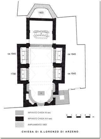 Chiesa parrocchiale di San Lorenzo in Arzeno: planimetria elaborata nel 2005, in base ad indicazioni dello scrivente, dall'arch. Roberto Spinetto
