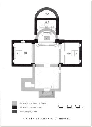 Chiesa parrocchiale di santa Maria in Nascio: planimetria elaborata nel 2005, in base ad indicazioni dello scrivente, dall'arch. Roberto Spinetto